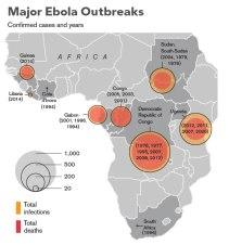 Ebola Outbreaks History